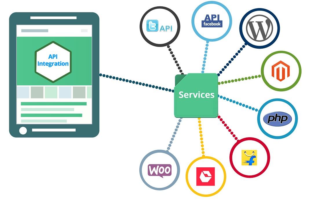 وب سرویس چیست؟ آشنایی با API و کاربرد آن در برنامه نویسی